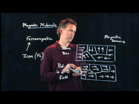Magnetism 2