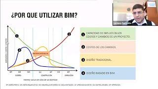 Camarco 2019: Webinar Computos Bim