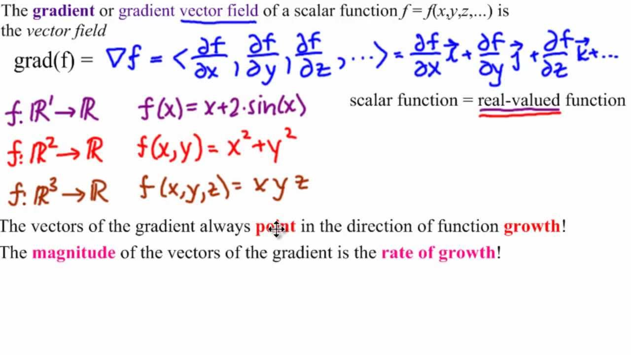 gradient fields - introduction and definition