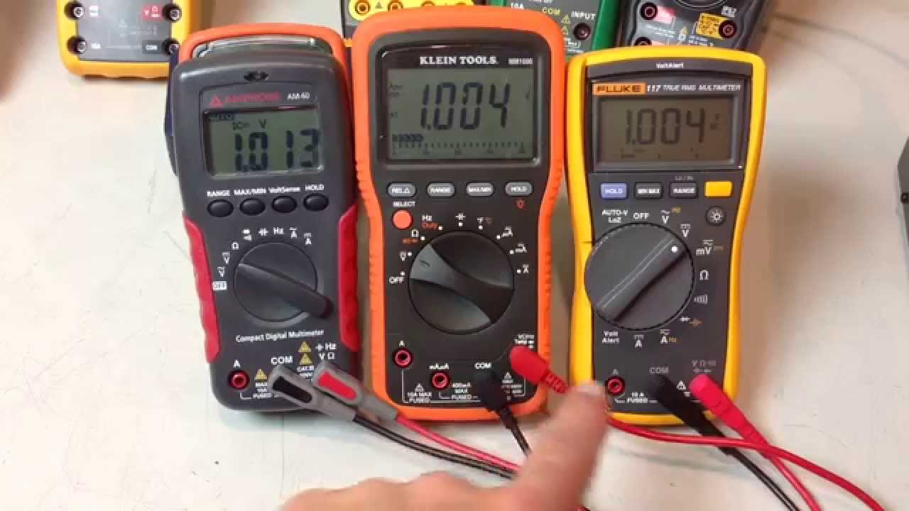 Display Counts - MultiMeter Channel
