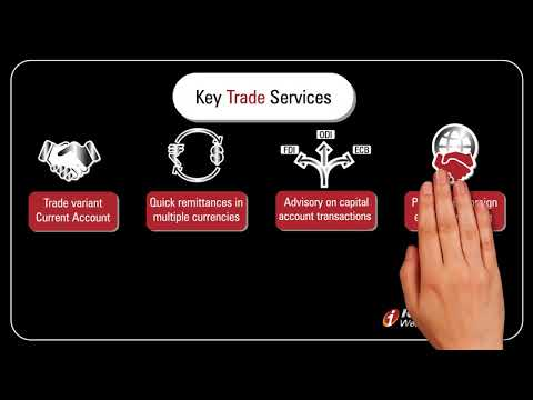 Business Banking solutions for Wealth customers by ICICI Bank