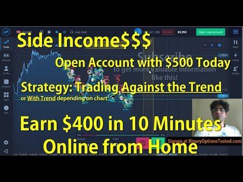 Derivative oscillator 5 minute binary options kentucky derby odds betting site