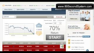 60 Second Binary Option Trading Strategy