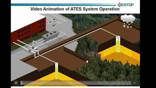 How Aquifer Thermal Energy Storage Works
