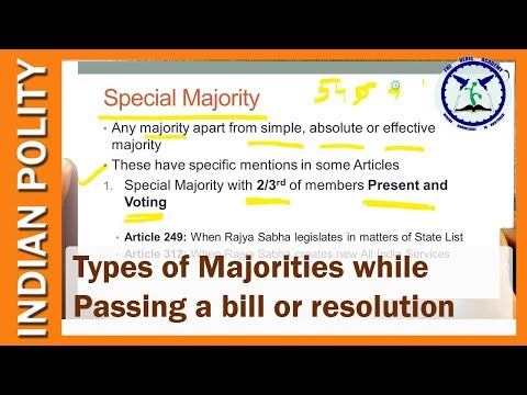 Types of Majority : Simple Majority, Special,, Absolute and Effective Majority