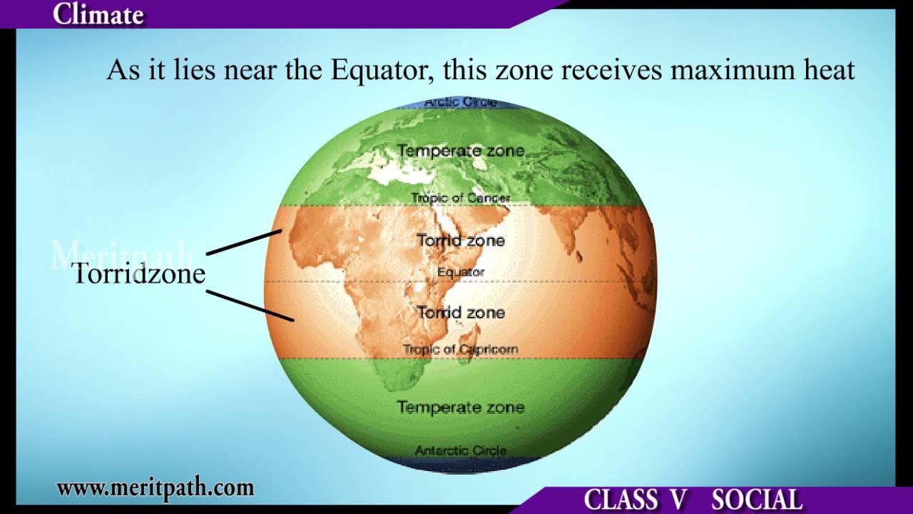medium resolution of class V Social Climate - YouTube