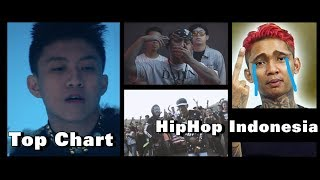 Top Chart • Hip-Hop Indonesia 2018 • - Stafaband