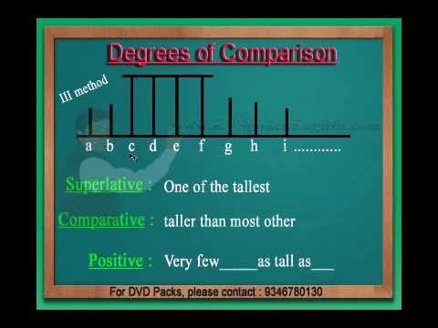 7 Degrees of Comparison
