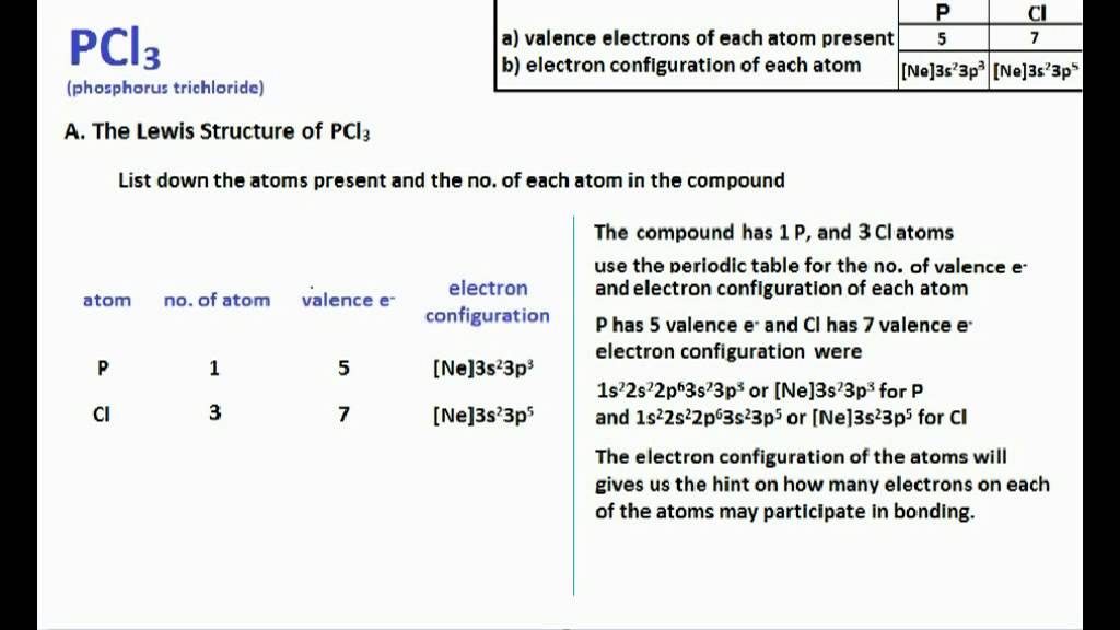 PCl3 : Lewis Structure and Molecular Geometry - YouTube