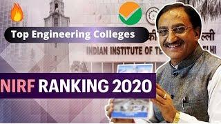 NIRF Ranking 2020 | Top Engineering Colleges | Vineet Khatri sir | ATP STAR