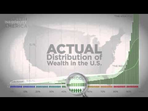 Wealth Inequality in America, Perception vs Reality