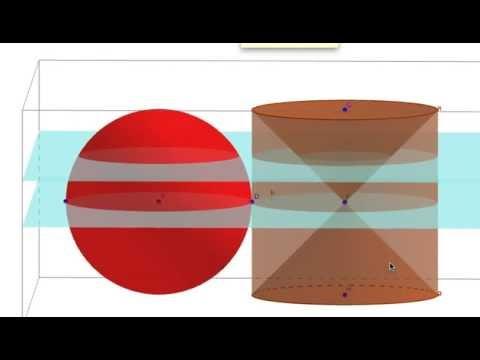 Dimostrazione della misura del volume della sfera