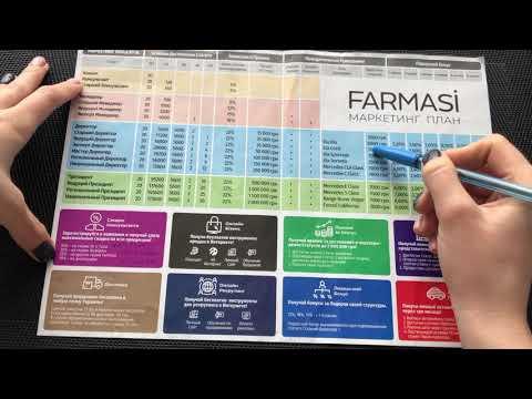 Маркетинг план Фармаси