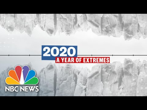 2020: The Year