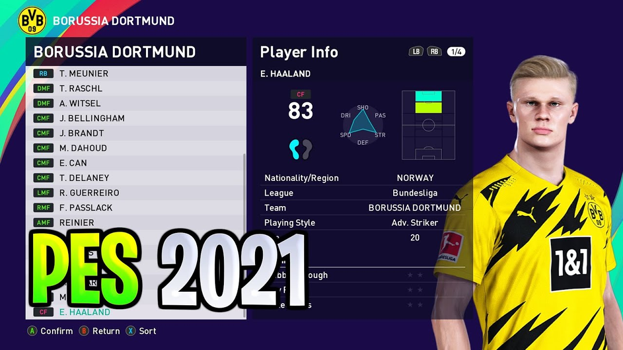 Borussia Dortmund Players Ratings Faces Pes 2021 Youtube