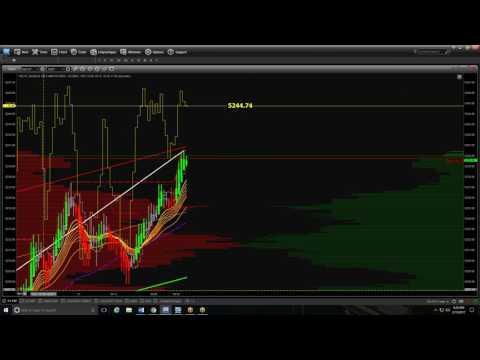 2017 02 13 09 09 Renko Online Trading Academy