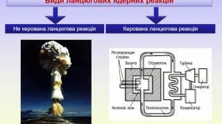 Презентация на тему ядерной физики