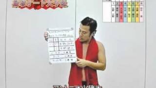 2012年1月14日(土)飯塚オート第5Rの予想動画です。 出演:アントニオ小猪木.