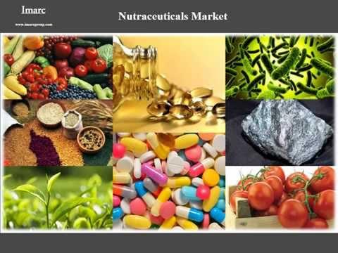 Global Nutraceuticals Market Report 2020
