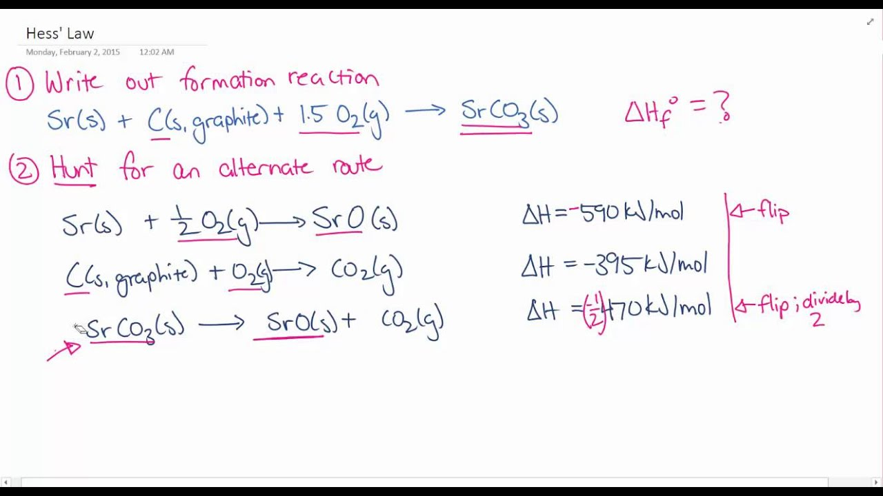Hess Law Worked Example Homework Problem Solution Youtube