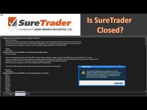 SURETRADER!  What Happened!  $3700 $ROKU Deja Vu Trade Recap