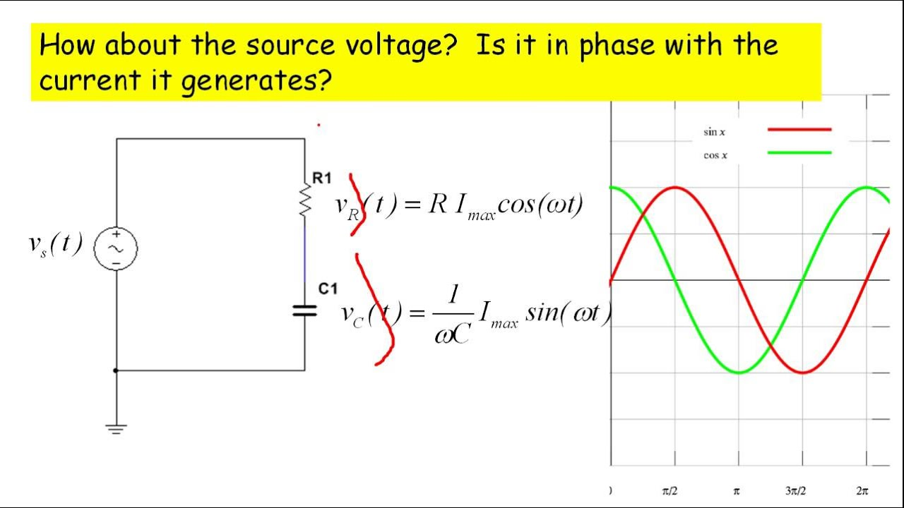 Rc Circuits And Measuring Phase Angle Youtube Impedance Of Rlc Circuit From Phasor Electronics Forum