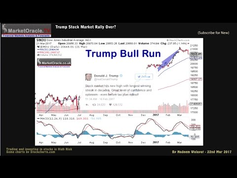 Trump Stock Market Rally Over? 20% Bear Drop By Mid Summer?