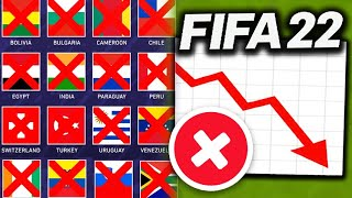 17 TEAMS REMOVED FROM FIFA 22! - FIFA 22 NEW RATINGS & LEAGUES