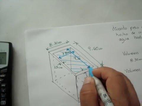 Calcular el peso total de un tanque de concreto utilizado for Como fabricar tanques de agua para rusticos