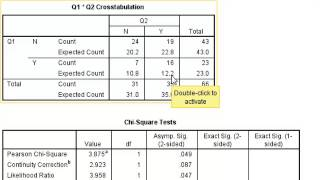 Crosstabs and contingency tables (SPSS)