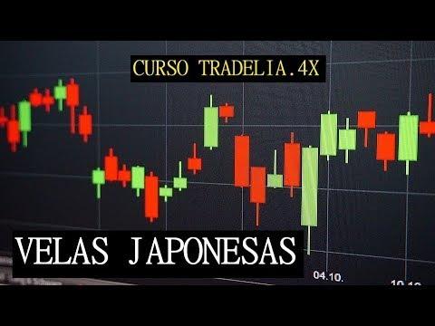 Curso forex velas japonesas 3