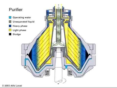 Работа в альфа лаваль Кожухотрубный конденсатор ONDA C 19.304.2000 Анжеро-Судженск