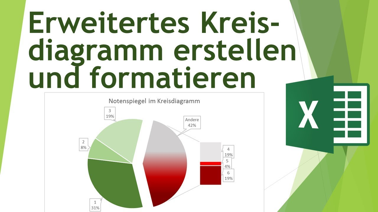 Erweitertes Kreisdiagramm in Excel erstellen - Daten visualisieren ...