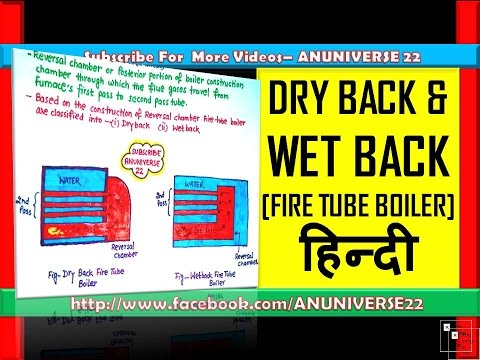 हिन्दी] DRY BACK AND WET BACK ( FIRE TUBE BOILER ...