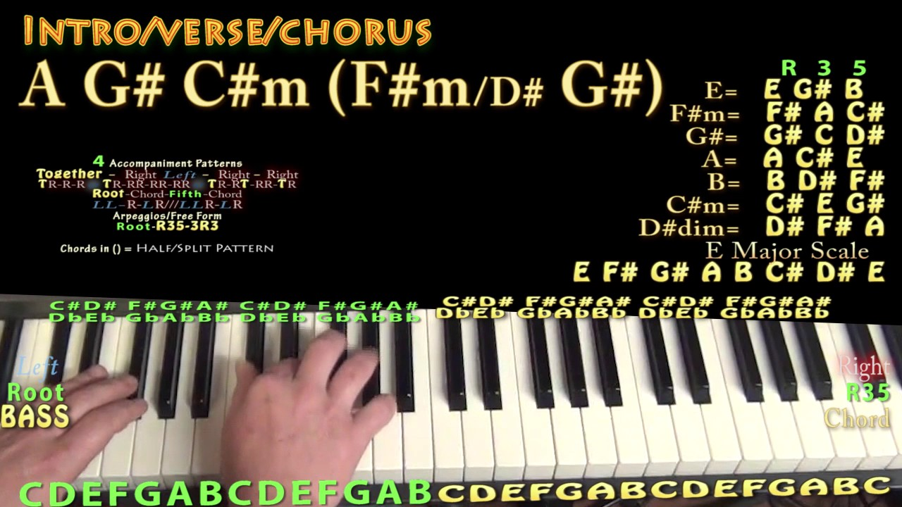 Location khalid piano lesson chord chart a g cm fm g location khalid piano lesson chord chart a g cm fm g hexwebz Gallery
