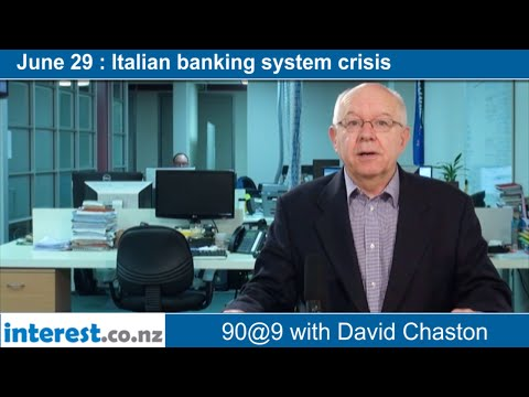 90 seconds @ 9am : Italian banking system crisis