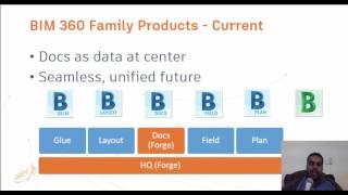 bim 360 family