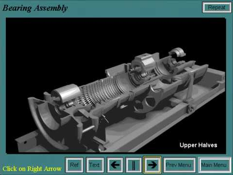 Gas Turbine Theory of Operation