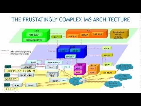 Next Generation Communication Architecture