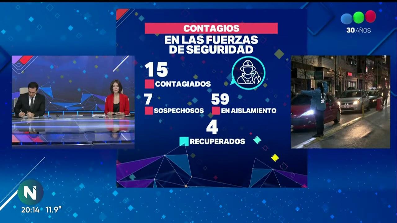 Contagios en las fuerzas de seguridad: casi 600 casos de coronavirus - Telefe Noticias