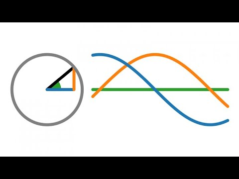 Satz des Pythagoras erklären - Mathe Aufgaben erklärt from YouTube · Duration:  2 minutes 7 seconds