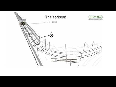 Reconstruction of Sandilands derailment