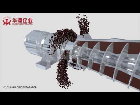 3-Phase Decanter Centrifuge Working Principle