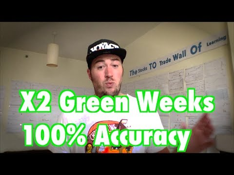 Trading in the Timothy Sykes Challenge Month 9 Week 2