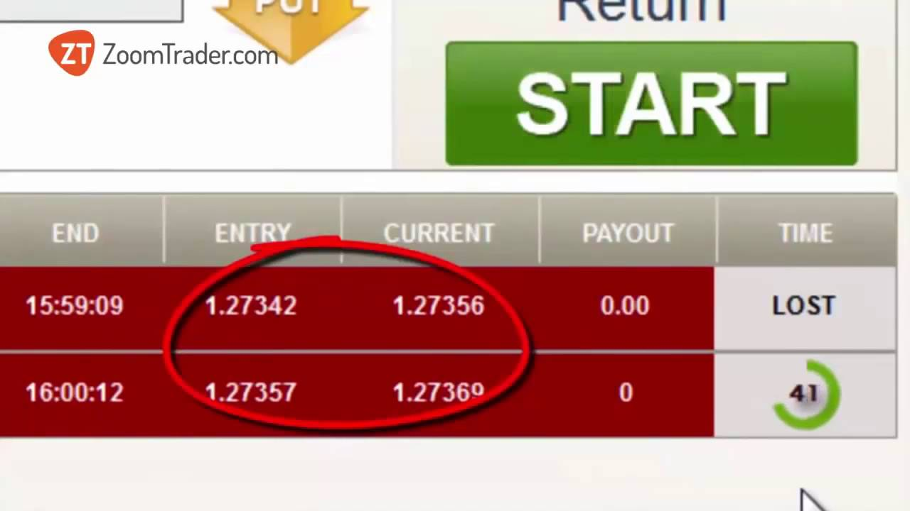 Best binary options strategy 2016