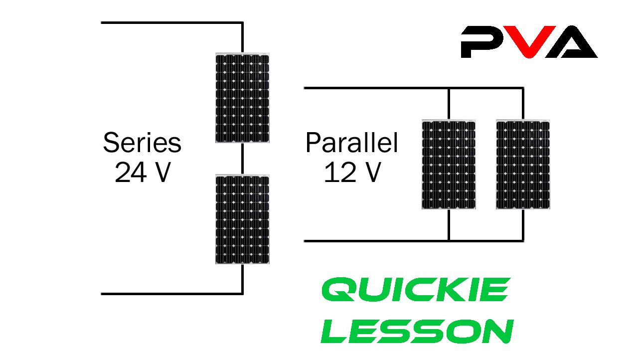 General Understanding Series Vs Parallel Unregulated Devices Youtube Or Wiring
