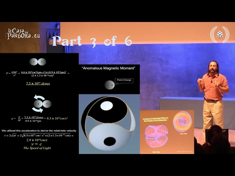 Nassim Haramein Cognos 2010 - PART 3 OF 6 - Atom is a Double Torus (EN,NL subs)