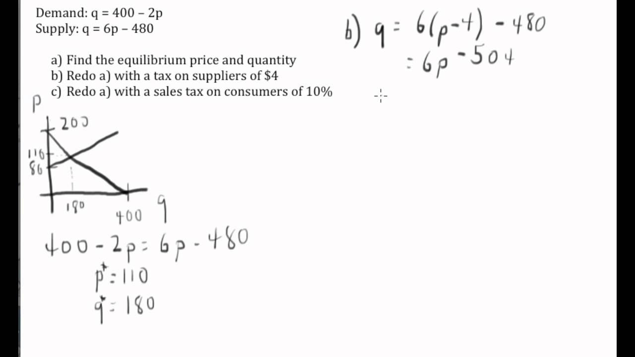 Finding Equilibrium Price And Quantity YouTube Maxresdefault Watch?vvEUZsyedQ