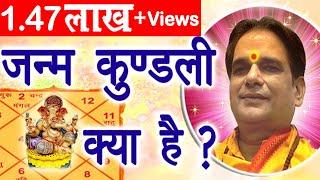 Know Your Horoscope, Birth Chart , Janam Kundli ( Part 1 )  ?