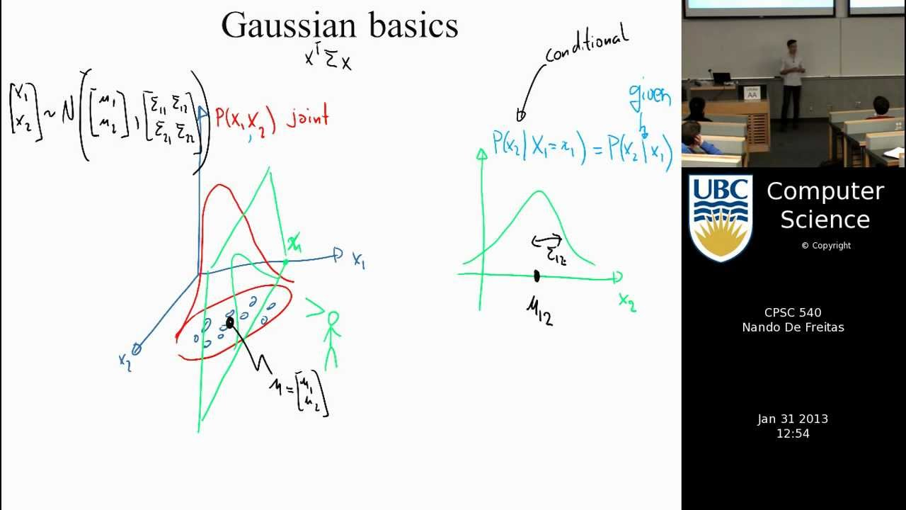 gaussian process for machine learning